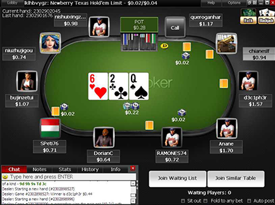 Best Online Poker Room